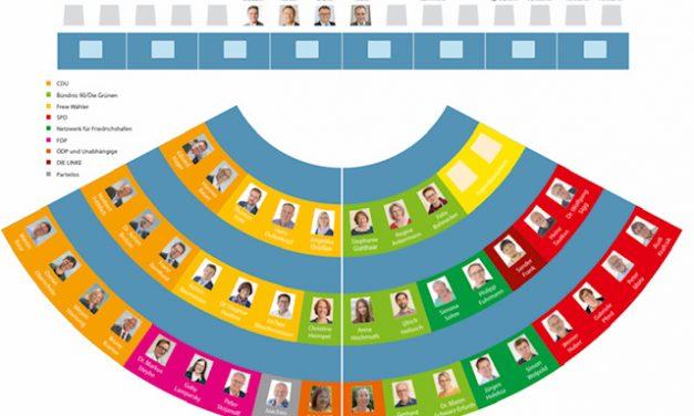 Gemeinderatssitzung im Januar 2020